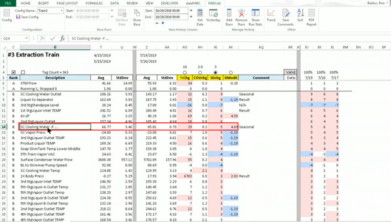 deviation analysis - cooling water data