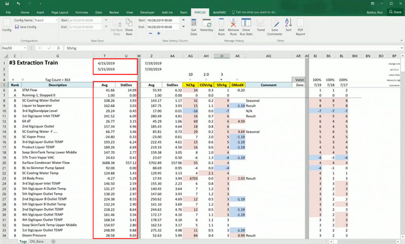deviation analysis - good data example
